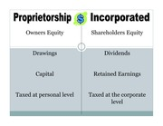Proprietorship vs. Corporation
