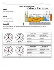 Atoms Vs Ions Worksheet Docx Name Date Period Atoms Vs Ions