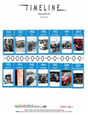 History of the Car.pdf