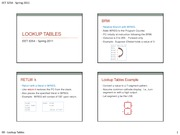 09 - Lookup Tables