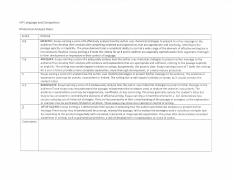 1 Pages Rhetorical Analysis Rubric