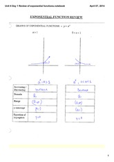 Review of exponential functions