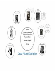 Lesson 5 early jazz pian