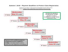MC Summer I 2016 Payment Deadlines to Protect Class Registration