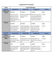 StrengthsQuest_Reflection_Grading_Rubric(1).docx