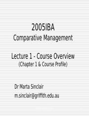 2005IBA-16 Lecture 1b - Introduction.ppt