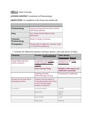 Introduction to Pharmacology-Outline.docx