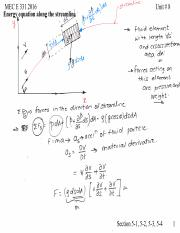 Unit_BE_Laminar_classnotes