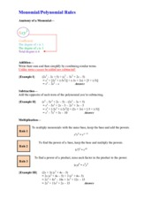 Monomial-Polynomial Rules