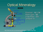 Copy of LAB 2 PPT - Optical Mineralogy