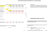 MGMT340_Wk2 Cost Benefit Analysis.xlsx