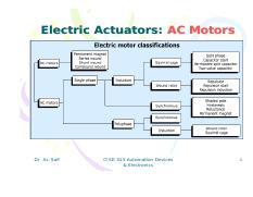 Lecture 19-AC Motors Three Phase