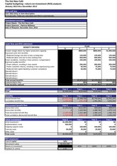unit 4 spreadsheet for unit 4 individual project