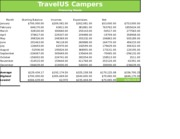 ATB Lab 2-2 Part 1 TravelUS Campers Report