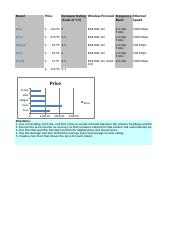 bis320_r1_determining_databases_and_data_communications_spreadsheet_template_week3 (1).xls