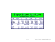 IT258 - P2 - C & P #3 - Super Store Furniture