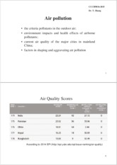 CCCH9036 Air Pollution-V5-3