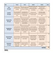 WI 1 rubric 101 FA16 virtual.docx