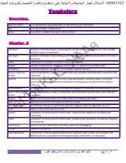 Vocabulary ch(4-5-6-7).pdf