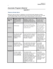 com 155 appendix c rhetorical modes Appendix c version 4 rhetorical modes matrix narration com 155 (2 pages | 596 words) purpose – the art of telling stories structure – usually in chronological order, which events are told in the order in which they occurred two tips – 1.
