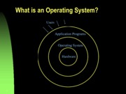 CSCI 3120 Overview and History of Operating Systems