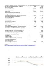 Walmart Income statements for 2016-2007