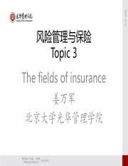 Risk Management and Insurance- topic-3-2015