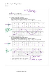 Base Graphs of Trig Functions