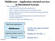 Application oriented services in DS - Part 5