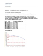 Wk 2_Excersice 1_Production Possibilities Curve