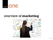 Chapter 1 Overview of Marketing