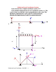 Global and Local Coordinates Systems P