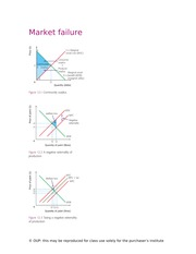 Chapter 12 - Market failure