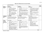 Mediation_Memorandum_Grading_Rubric