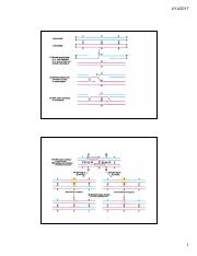 Recombination slides