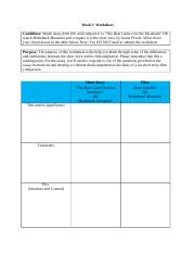 Film and Short Story Comparison Worksheet.docx