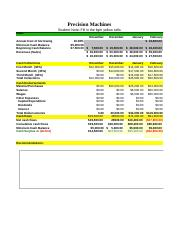 Week 5 Final Financial Statement.xls