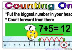 Counting on Maths Strategies