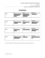 Analysis2.1_As Assigned_Worksheet_for david hollingsworth.docx