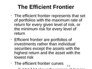 The Efficient Frontier