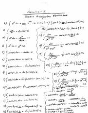 CALCULUS-II-RECITATIONS-SOLVED-PROBLEMS-MARCH-06-2016.pdf