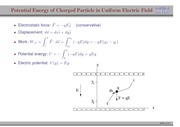70. Potential Energy of a Charged Particle in a Uniform Electric Field