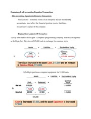 Financial Acct - Midterm Study Guide