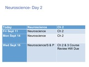 ch02-+neuroscience+student+day+2
