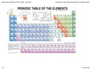 A periodic table