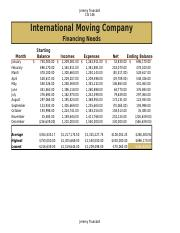 Lab 2-2 International Moving Company Report