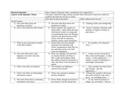 IB English HL Year 1 A Doll's House Discussion Chart Notes