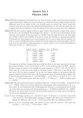 Problem Set 3 Solution on Introduction to Condensed Matter Physics