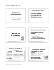 10-Chemical-Physical%20Hazards-class0