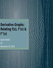 Derivative Graphs.pptx